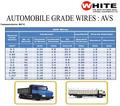Automobile  Grade Wire