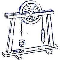 Rope Brake And Dynamometer