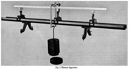 Laboratory Deflection Of Beam Apparatus