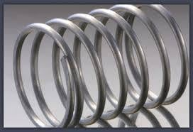 Compression Of Coiled Springs