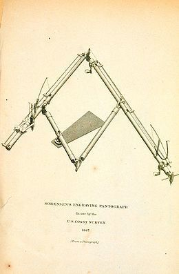 Laboratory Pentograph Mechanism