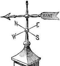 Wind Vane as per I.S.I.