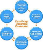 Data Entry Project Outsourcing