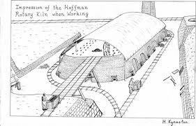 Hoffman's Kiln