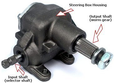 Steering Gear Unit