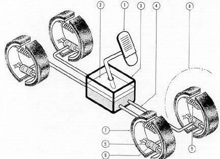 Hydraulic Break Unit