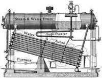 Model Of Badcock And Wilcox Boiler
