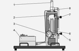 Model Of Marcet Boiler