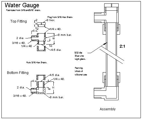 Water Gauge Model