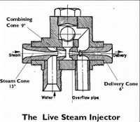Steam Injector