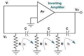 Phase Shift Oscillator