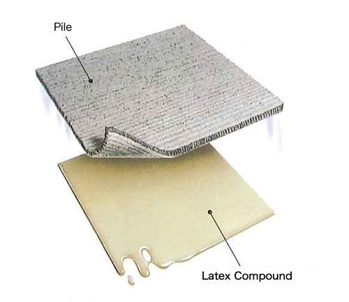 Carpet Backing Adhesive