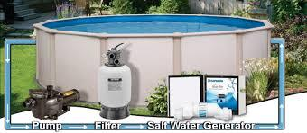Salt Water Pool Filtration System