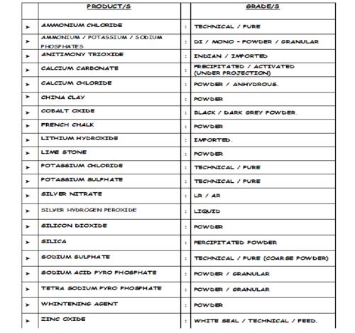 CHEMICALS - GLASS / CERAMICS / MIRROR
