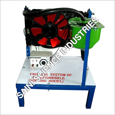 Cooling System Of Automobile ( Actual Working Model