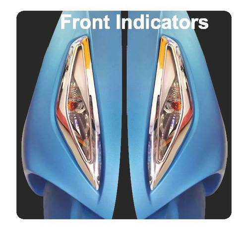 From Indicators