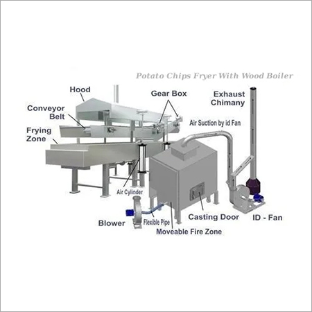 Potato Chips Fryer With Wood Boiler