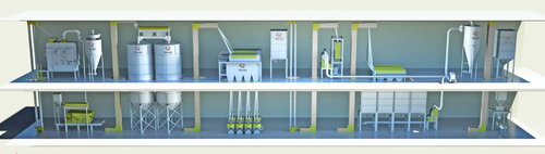 Fava Processing Plant