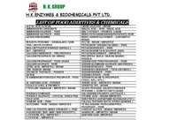 POTASSIUM META BI SULPHITE (KMS)
