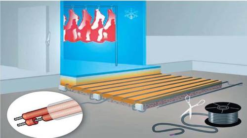 Frost Heave Protection Heater
