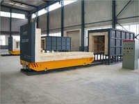 1200 °C Trolley Furnace