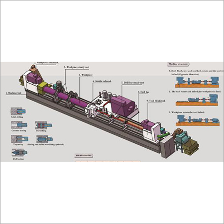 BTA Deep Hole Drilling Machines