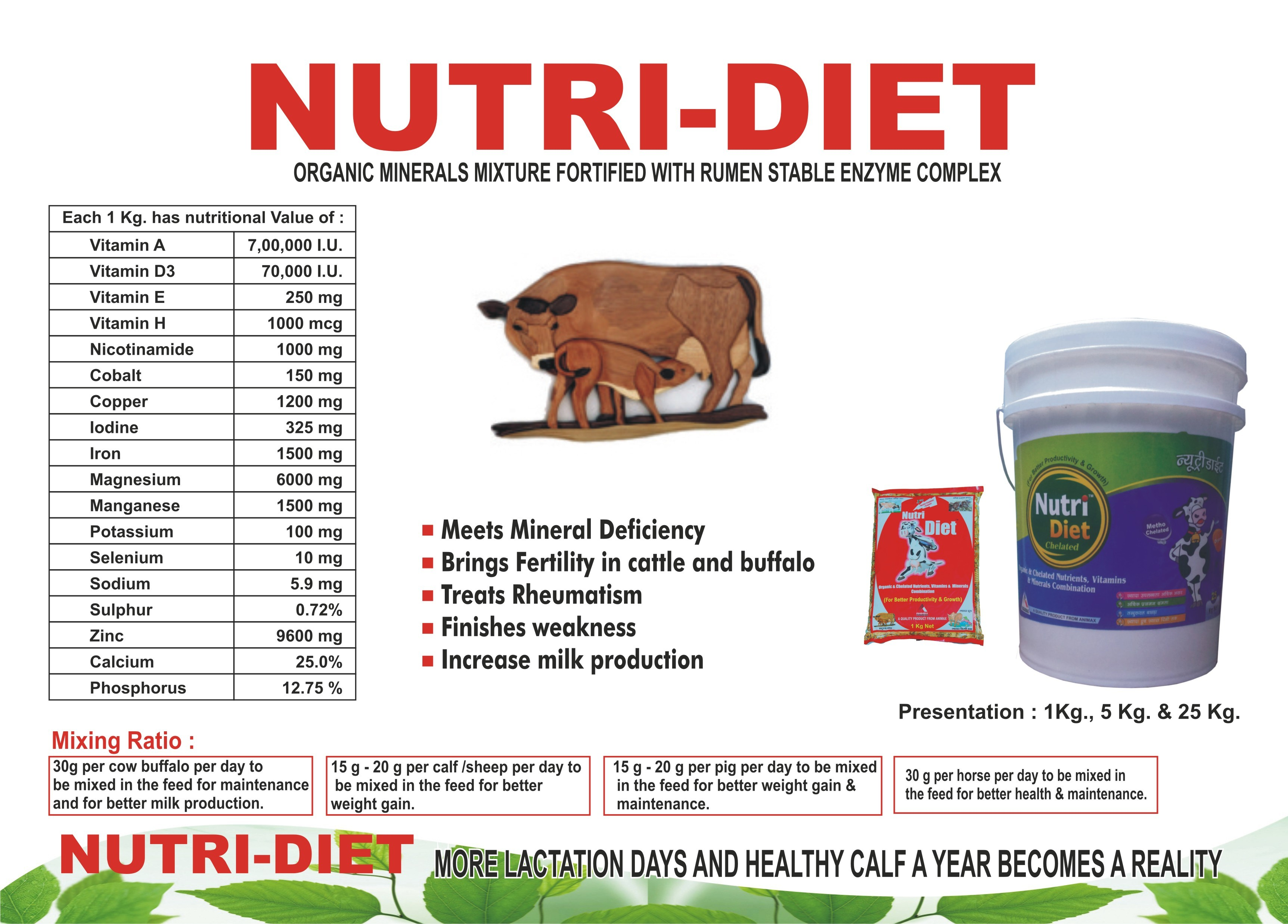 Veterinary Nutri Diet