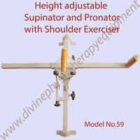 supinator and pronator