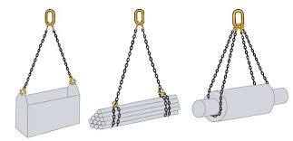 Chain Slings 2 legged