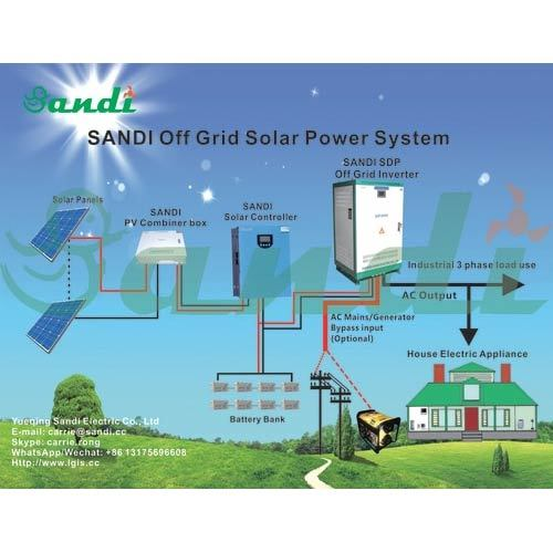 Isolated 10kw Off Grid Solar Panel Kit