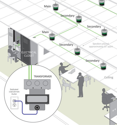 Office Sound System