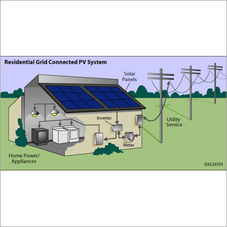 Grid Solar Energy Solution
