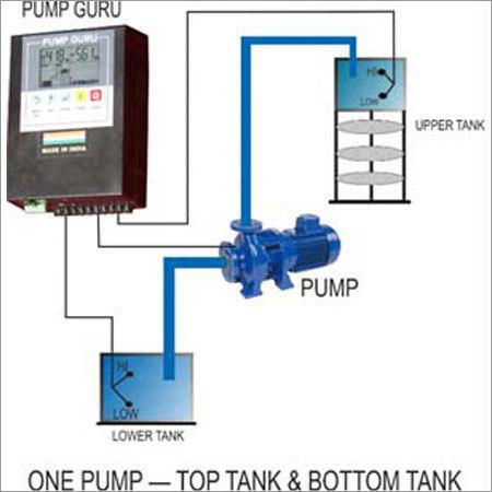 Pump Controller Solution