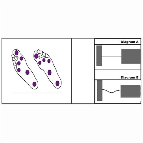 Medical Monofilaments 5.07 - 10gm