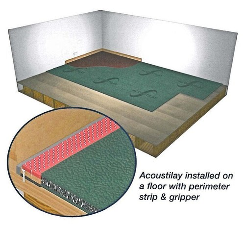 Acoustic Floor Treatment