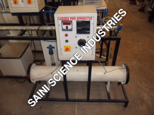 Heat Transfer Through Lagged Pipe Apparatus