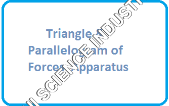 Triangle & Parallelogram of Forces  Apparatus