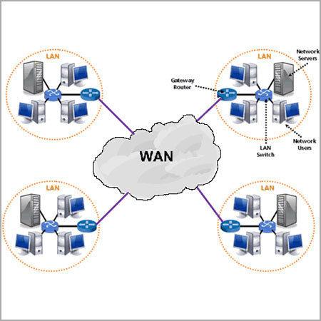WAN Solution - Multi Location