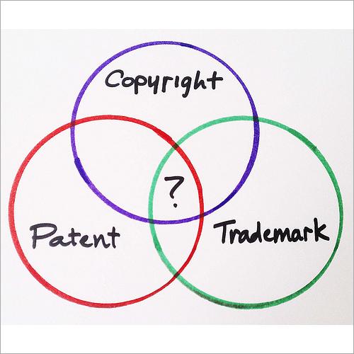 Trademark Copy Right Patent