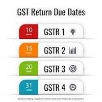 gstr return filing