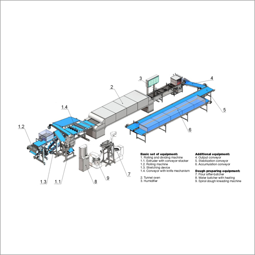 Automatic Thin Armenian Lavash Production Line