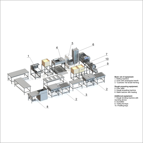 Lavash Production Equipments