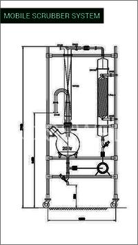 Mobile Gas Scrubbers