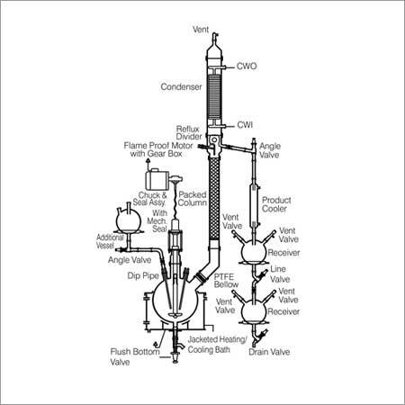Reaction Distillation Units