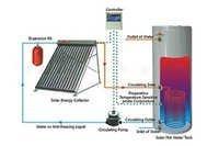 Bunt Solar Commercial water Heater
