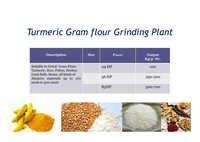 Turmeric Gram Flour Grinding Plants