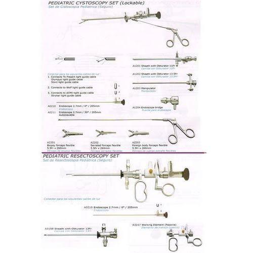 Pediatric Urology Set
