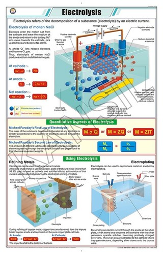 Electrolysis Chart