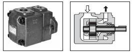 PV2R2-33-F-RAA-40 HYDRAULIC PUMP