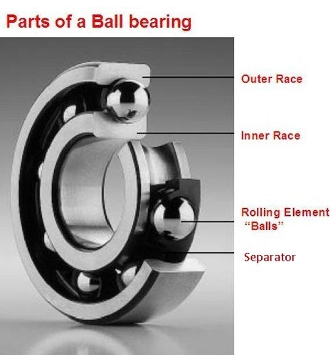 Industrial Bearing Race
